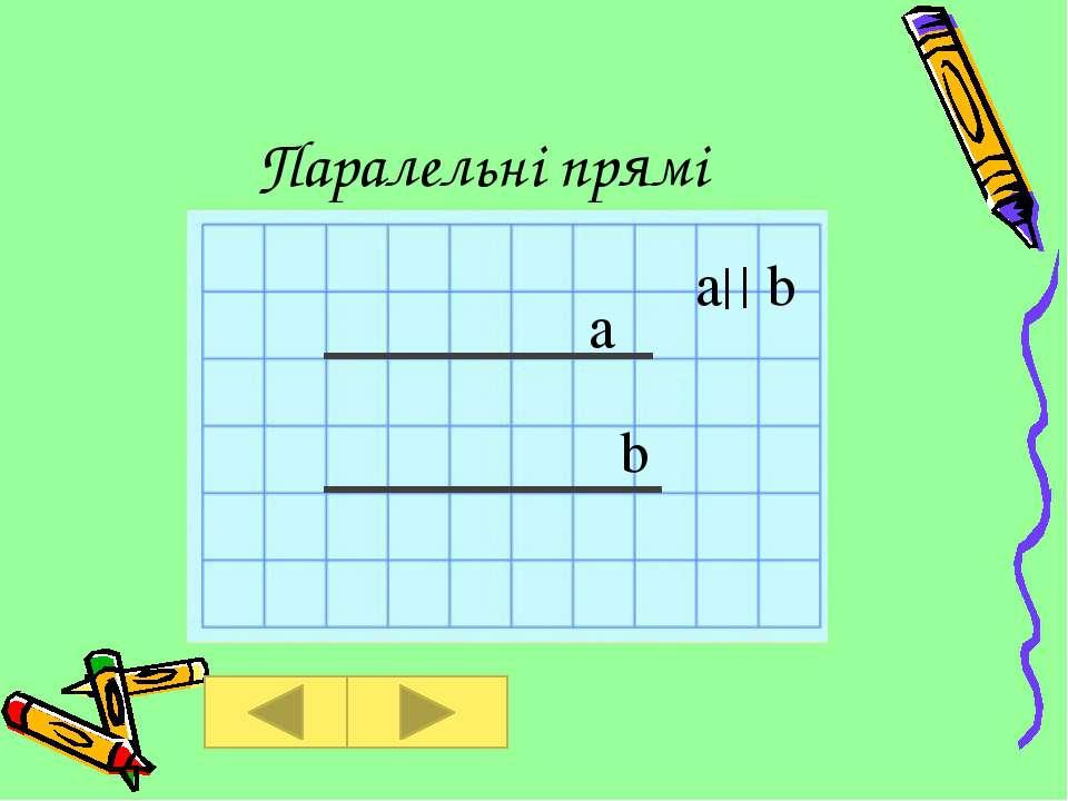 Паралельні прямі а b а b