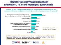 Найчастіше корупційні практики виникають на етапі перевірки документів Скажіт...
