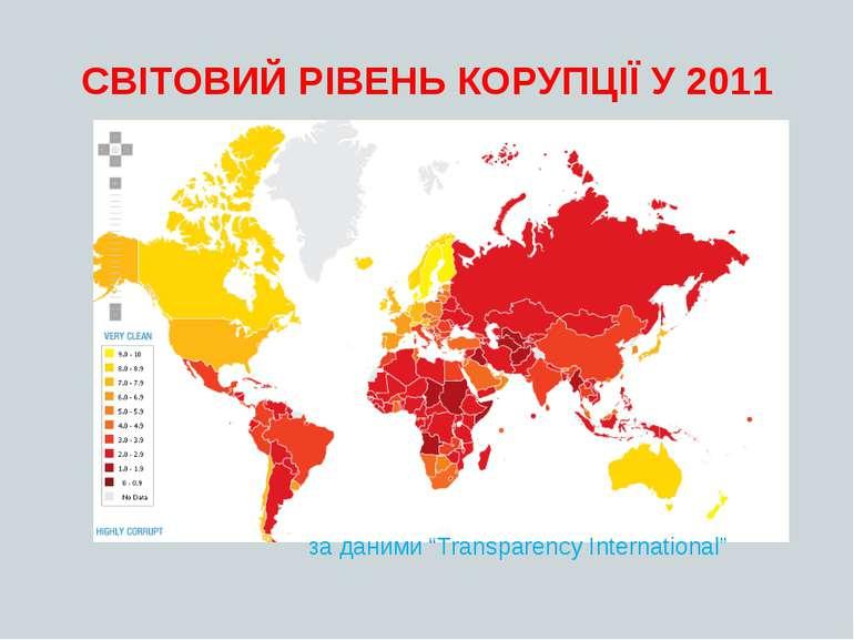 """СВІТОВИЙ РІВЕНЬ КОРУПЦІЇ У 2011 за даними """"Transparency International"""""""