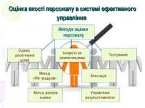 Оцінка якості персоналу в системі ефективного управління Методи оцінки персон...