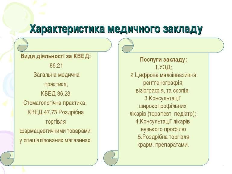 Характеристика медичного закладу Види діяльності за КВЕД: 86.21 Загальна меди...