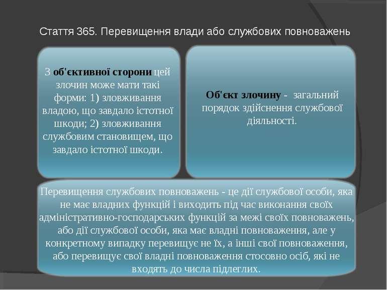 Стаття 365. Перевищення влади або службових повноважень Перевищення службових...