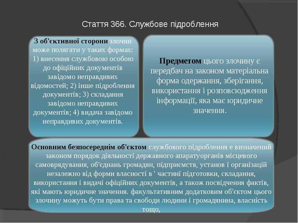 Стаття 366. Службове підроблення Основним безпосереднім об'єктом службового п...