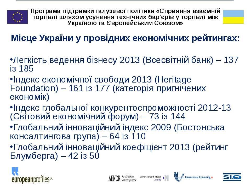 Місце України у провідних економічних рейтингах: Легкість ведення бізнесу 201...