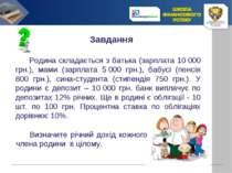 Завдання Родина складається з батька (зарплата 10000 грн.), мами (зарплата 5...