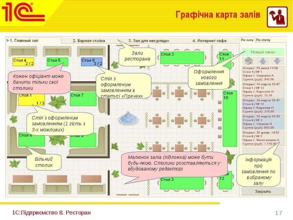 1С:Підприємство 8. Ресторан Графічна карта залів Стіл з оформленим замовлення...