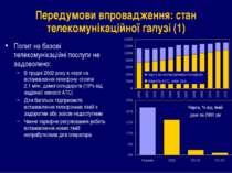 Передумови впровадження: стан телекомунікаційної галузі (1) Попит на базові т...