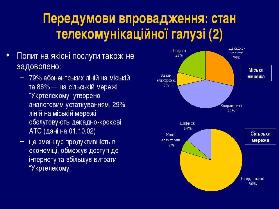 Передумови впровадження: стан телекомунікаційної галузі (2) Попит на якісні п...