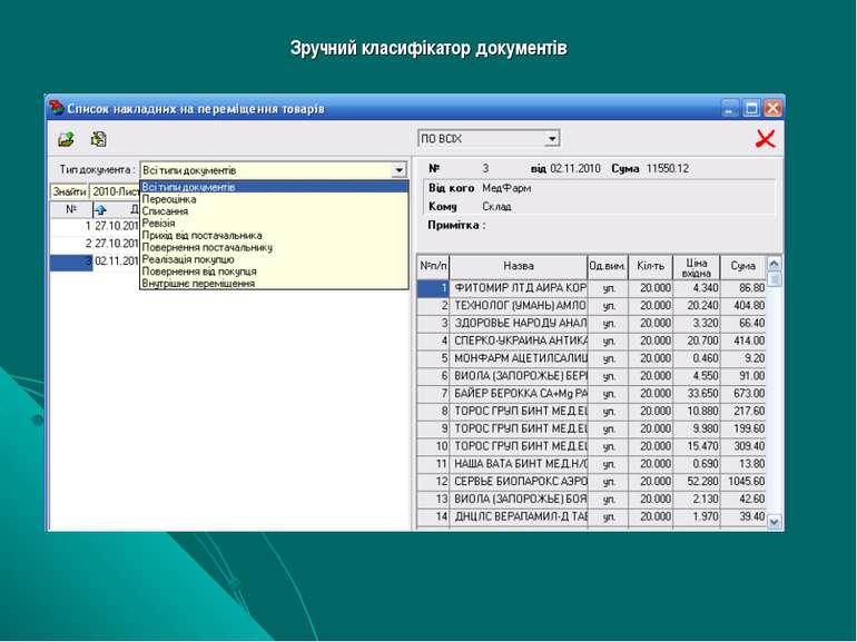 Зручний класифікатор документів