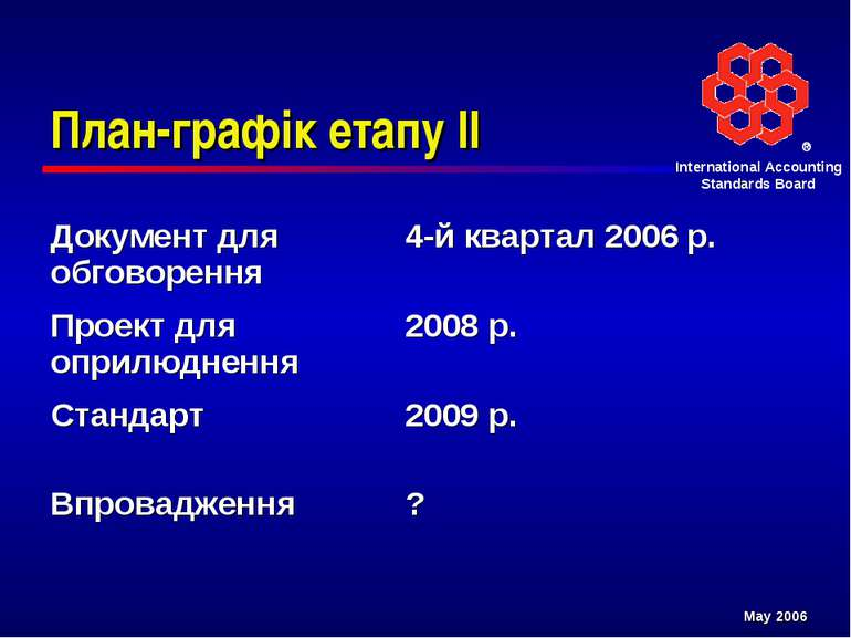 План-графік етапу II ® International Accounting Standards Board May 2006