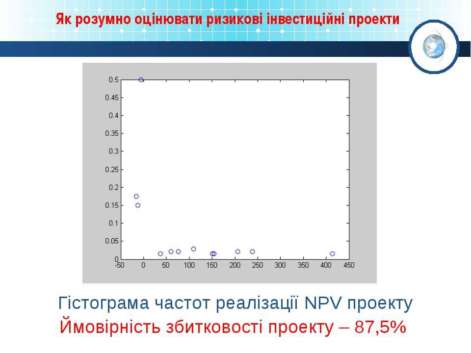 Як розумно оцінювати ризикові інвестиційні проекти Гістограма частот реалізац...