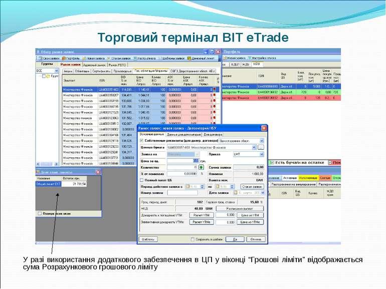 Торговий термінал BIT eTrade У разі використання додаткового забезпечення в Ц...
