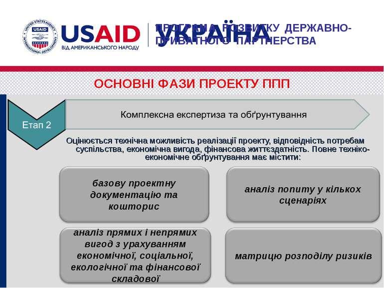 Оцінюється технічна можливість реалізації проекту, відповідність потребам сус...