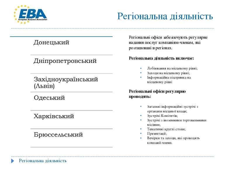 Регіональні офіси забезпечують регулярне надання послуг компаніям-членам, які...