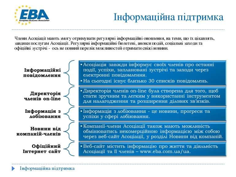 Члени Асоціації мають змогу отримувати регулярні інформаційні оновлення, на т...
