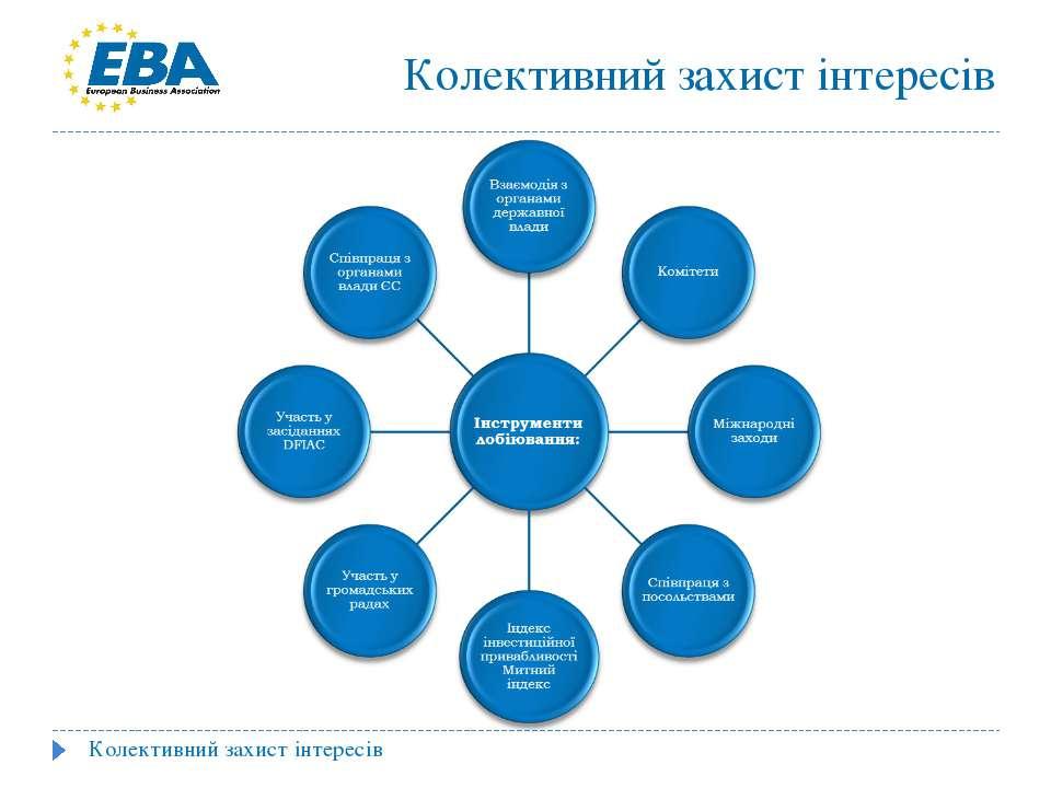Колективний захист інтересів Колективний захист інтересів