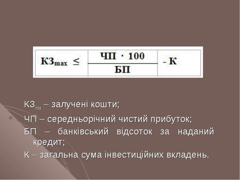 КЗmax – залучені кошти; ЧП – середньорічний чистий прибуток; БП – банківський...