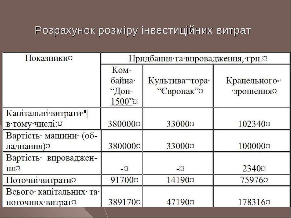 Розрахунок розміру інвестиційних витрат