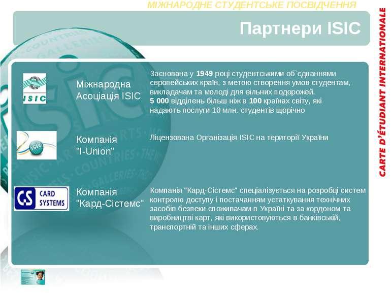 """Партнери ISIC Міжнародна Асоціація ISIC Компанія """"Кард-Сістемс"""" Заснована у 1..."""