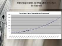 Прогнозні ціни на природний газ для населення