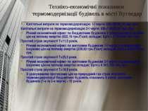Техніко-економічні показники термомодернізації будівель в місті Вугледар Капі...