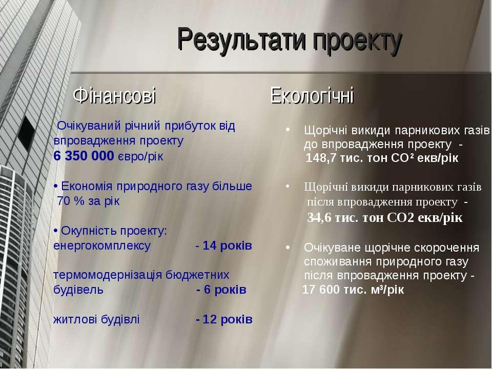 Результати проекту Фінансові Екологічні Очікуваний річний прибуток від впрова...