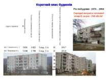 Короткий опис будинків Рік побудови– 1970…1994 Середні витрати теплової енерг...