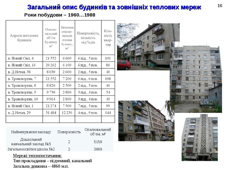 Загальний опис будинків та зовнішніх теплових мереж Роки побудови – 1960…1988...