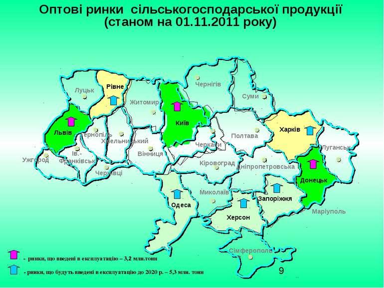 Оптові ринки сільськогосподарської продукції (станом на 01.11.2011 року) - ри...