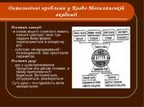 Онтологічні проблеми у Києво-Могилянській академії Поняття матерії: - в основ...