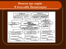 Вчення про націю В'ячеслава Липинського