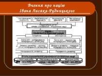 Вчення про націю Івана Лисяка-Рудницького