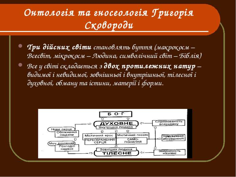 Онтологія та гносеологія Григорія Сковороди Три дійсних світи становлять бутт...