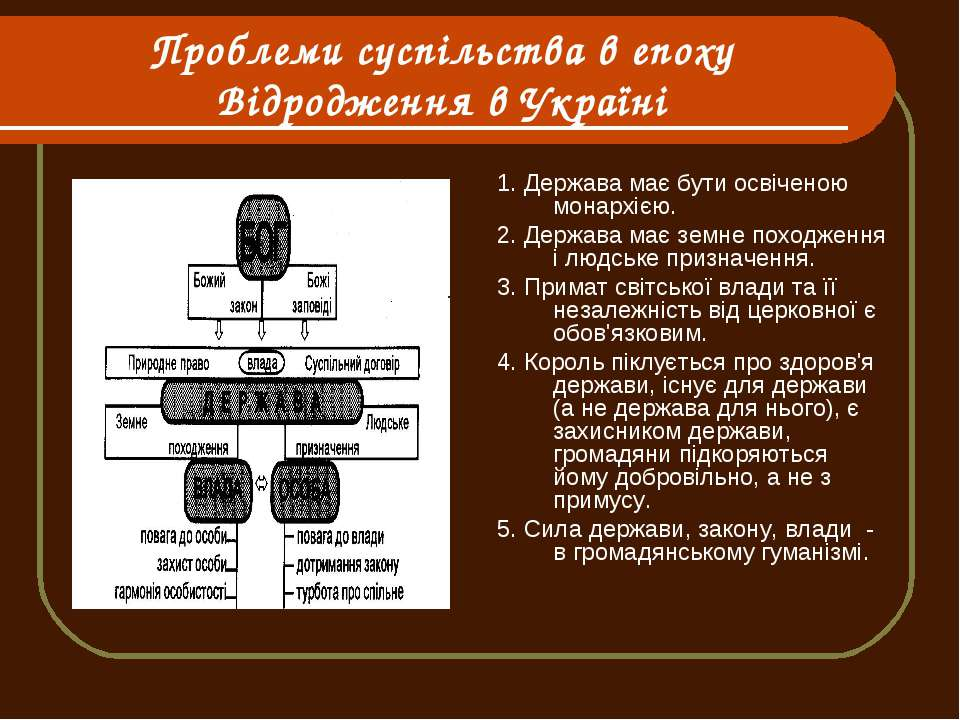 Проблеми суспільства в епоху Відродження в Україні 1. Держава має бути освіче...