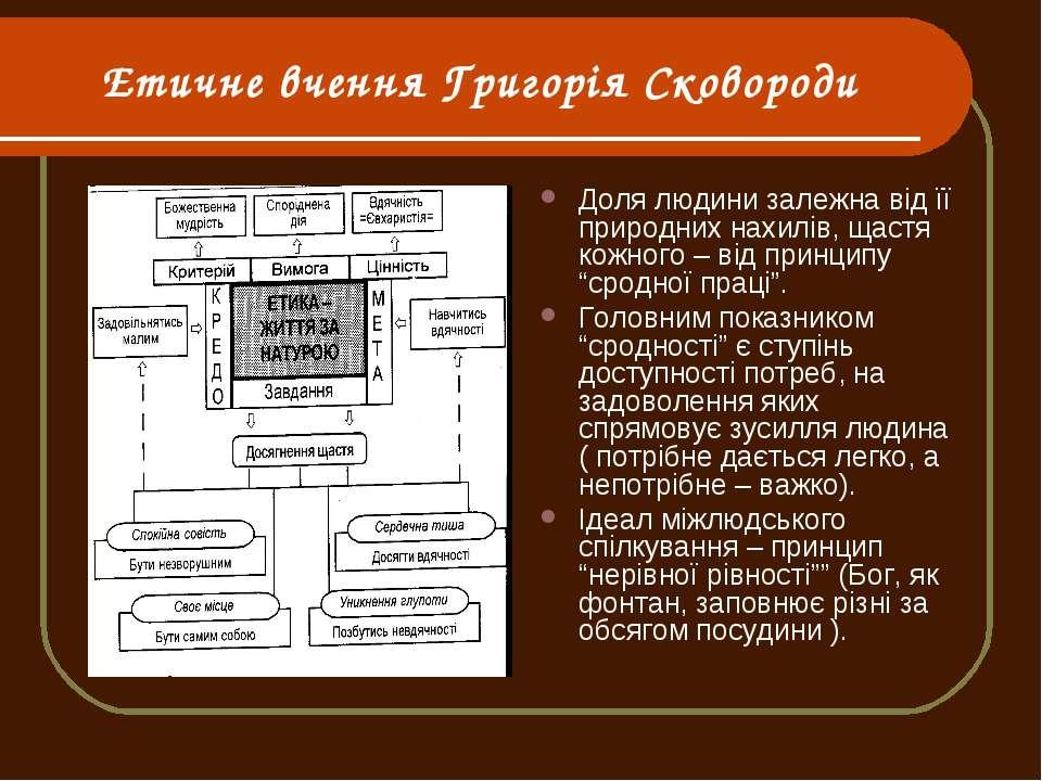 Етичне вчення Григорія Сковороди Доля людини залежна від її природних нахилів...