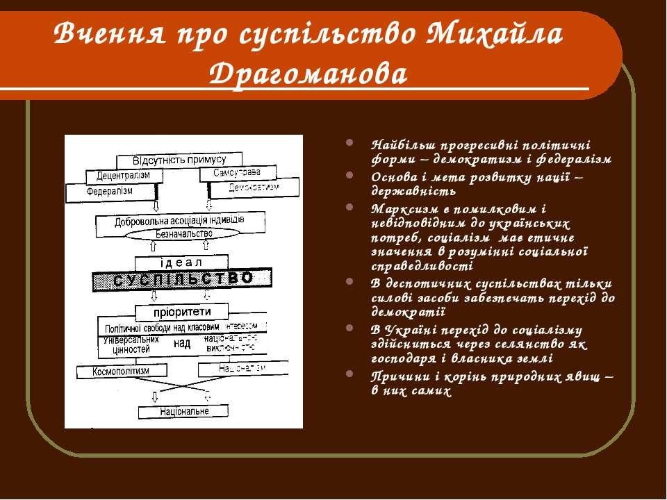 Вчення про суспільство Михайла Драгоманова Найбільш прогресивні політичні фор...