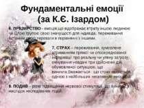Фундаментальні емоції (за К.Є. Ізардом) 6. ПРЕЗИРСТВО - емоція,що відображає ...
