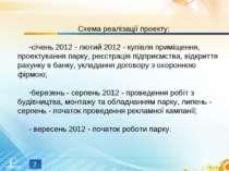 * Схема реалізації проекту: січень 2012 - лютий 2012 - купівля приміщення, пр...