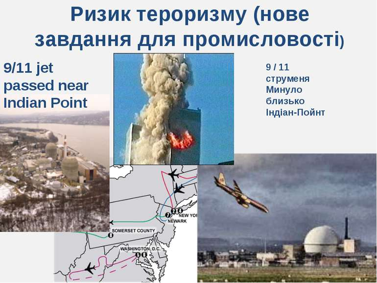 Ризик тероризму (нове завдання для промисловості) 9/11 jet passed near Indian...