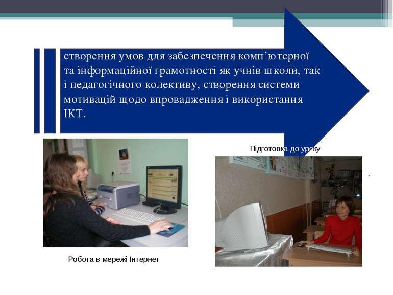 створення умов для забезпечення комп'ютерної та інформаційної грамотності як ...