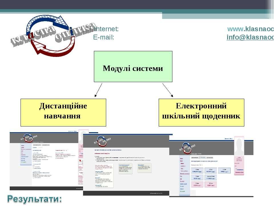 Модулі системи Дистанційне навчання Електронний шкільний щоденник Internet: w...