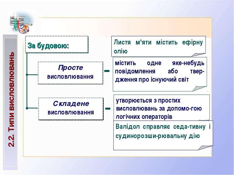 2.2. Типи висловлювань За будовою: містить одне яке-небудь повідомлення або т...