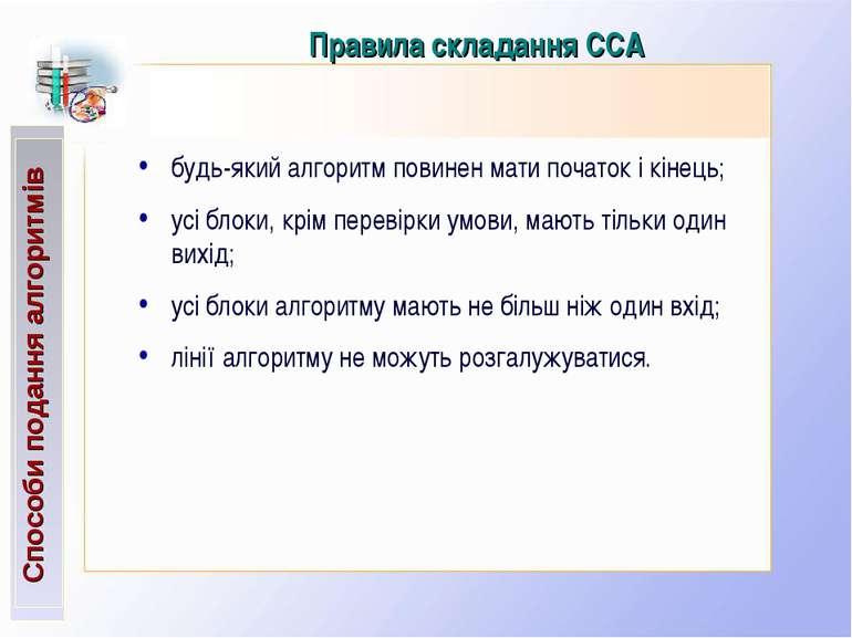 Способи подання алгоритмів Правила складання ССА будь-який алгоритм повинен м...