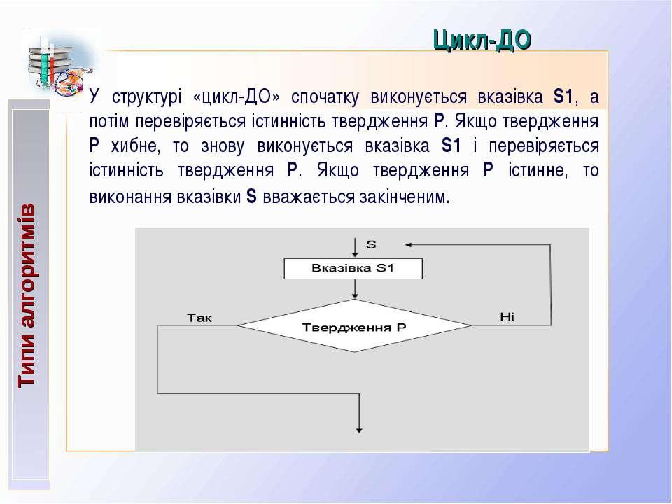 Типи алгоритмів Цикл-ДО У структурі «цикл-ДО» спочатку виконується вказівка S...