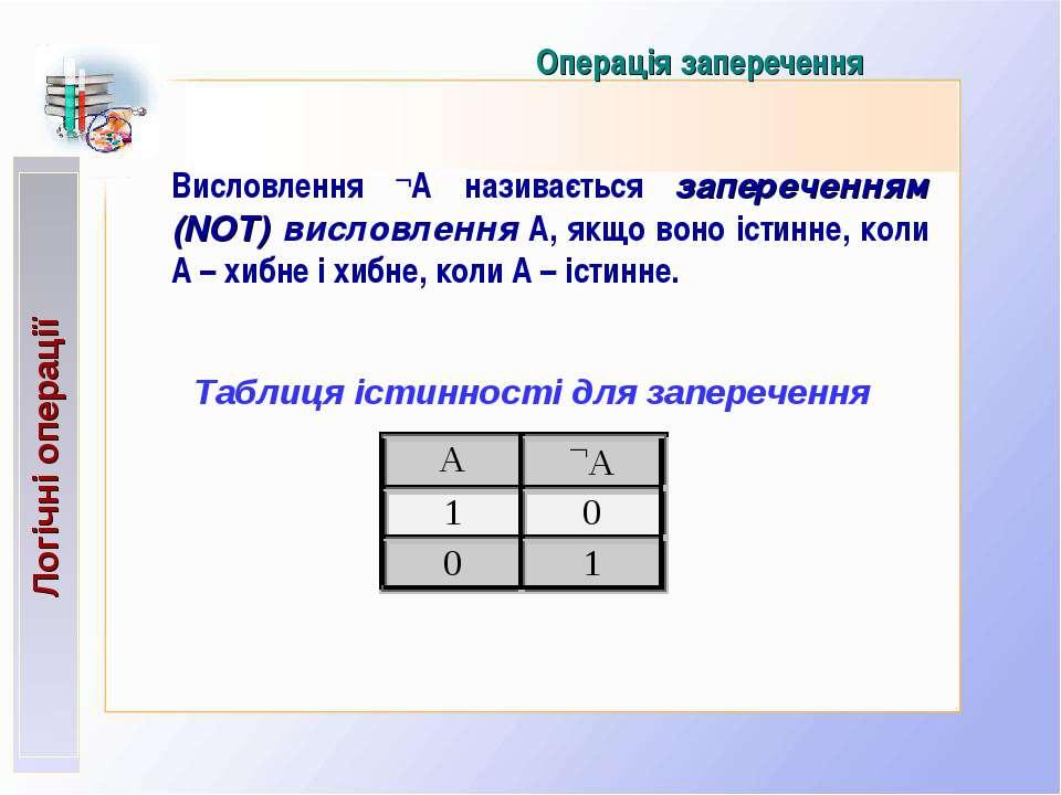 Операція заперечення Висловлення А називається запереченням (NOT) висловлення...
