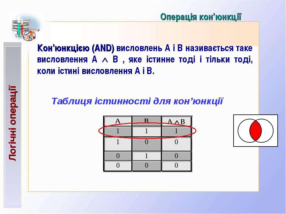 Операція кон'юнкції Кон'юнкцією (AND) висловлень А і В називається таке висло...