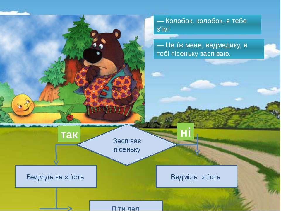 Ведмідь не з᾽їсть Ведмідь з᾽їсть Заспіває пісеньку — Колобок, колобок, я тебе...