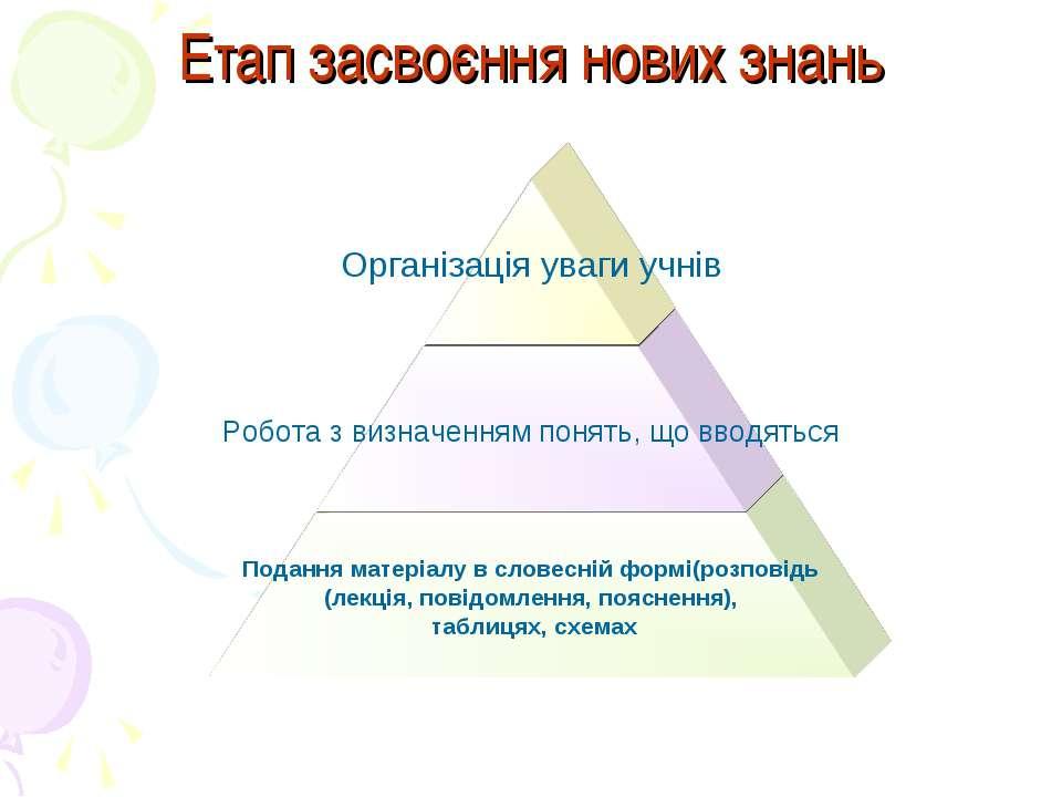 Етап засвоєння нових знань