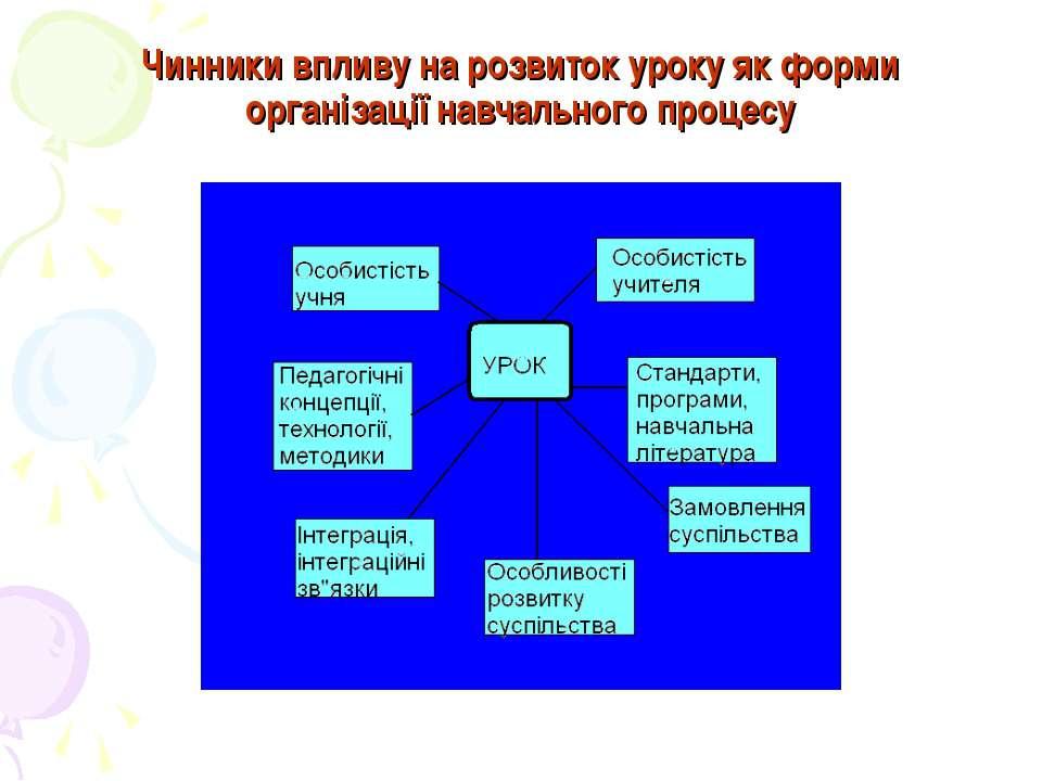 Чинники впливу на розвиток уроку як форми організації навчального процесу