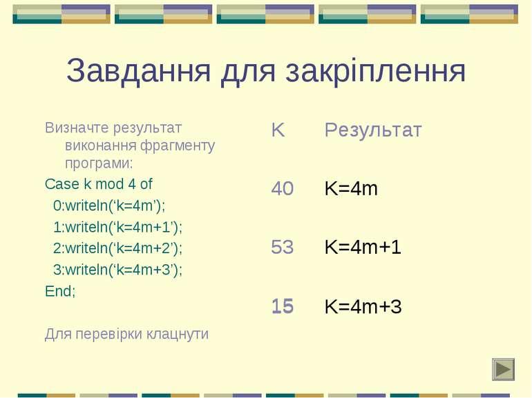 Завдання для закріплення Визначте результат виконання фрагменту програми: Cas...